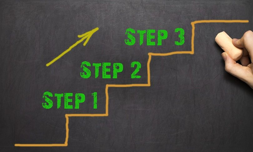 The 13-Step Guide To A Worry-Free MYOB Advanced Implementation